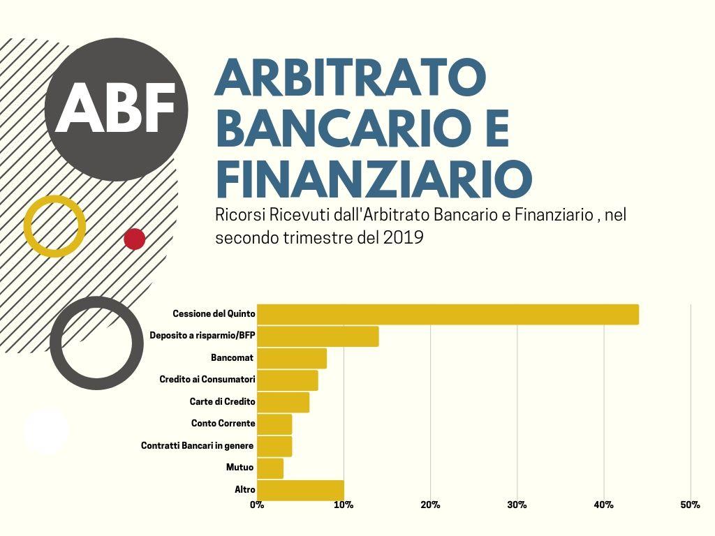 Arbitrato Bancario e Finanziario Statistiche